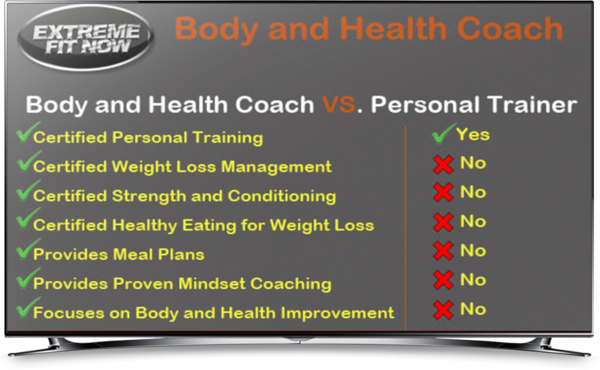 Body and Health Coaching x Personal Trainer